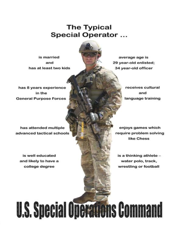 Typical-Special-Operator